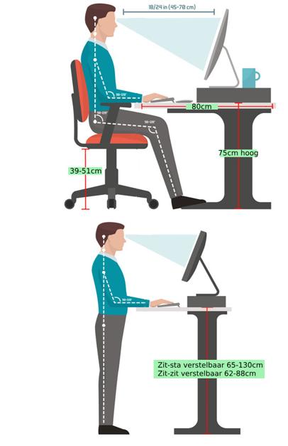 ergonomische werkplek instellen