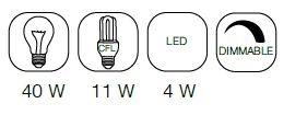 Type verlichting industriële hanglamp