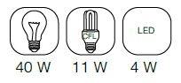 Type verlichting industriële tafellamp